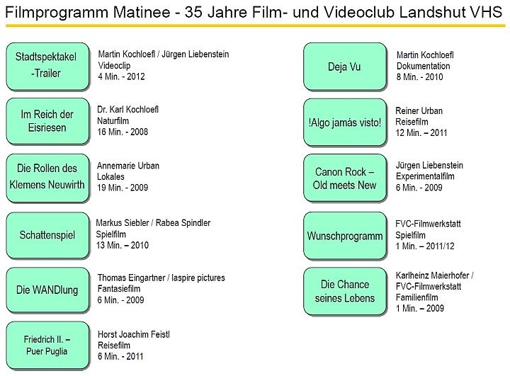 2012_filmprogramm_matinee